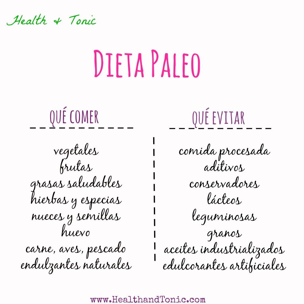 lista de alimentos prohibidos dieta cetosis